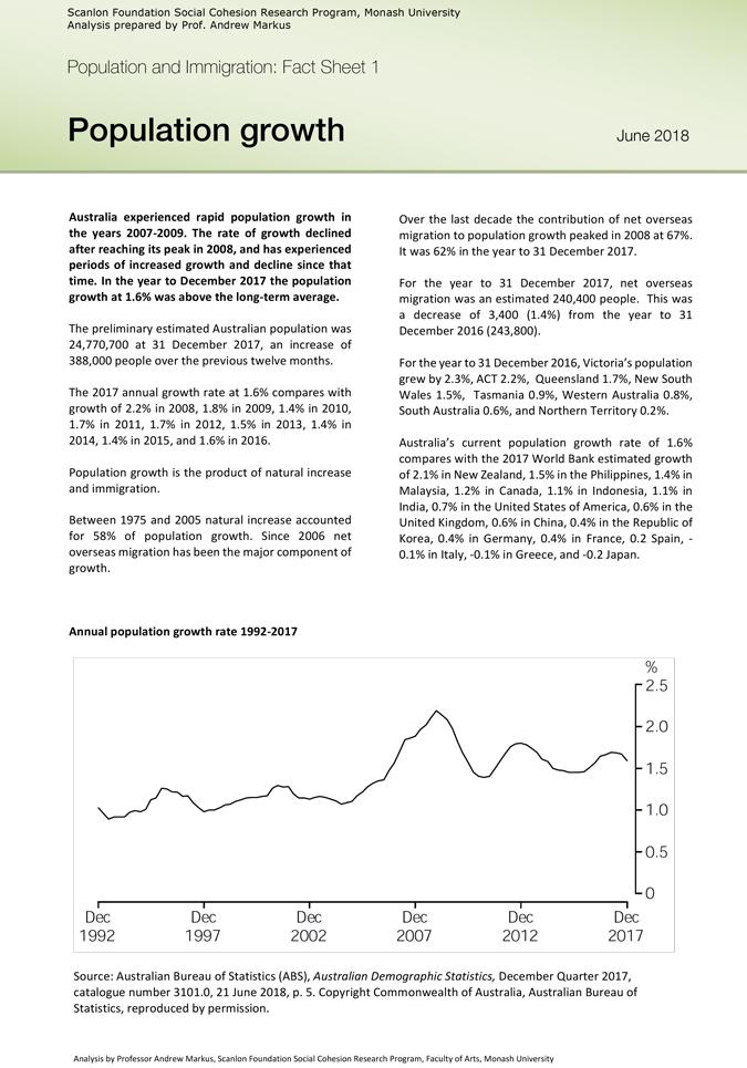 Population Growth Fact Sheet