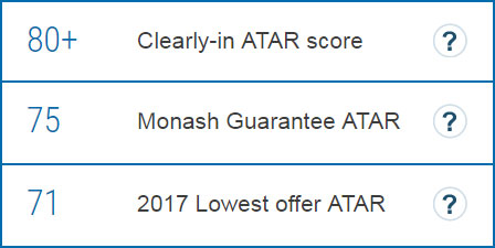 Typical ATAR information for each course includes a Clearly-in score, a Monash guarantee and a lowest offer