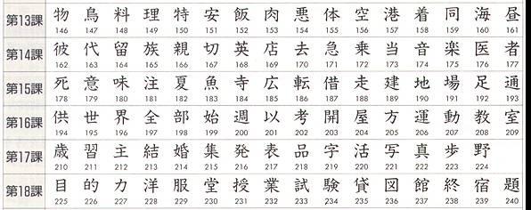 kanji intermediate 1