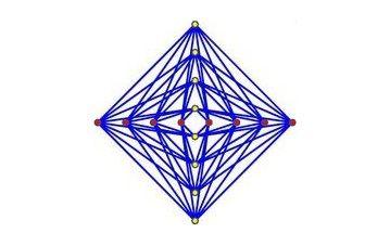 Discrete Maths Research Group