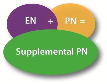 Supplemental PN visual icon