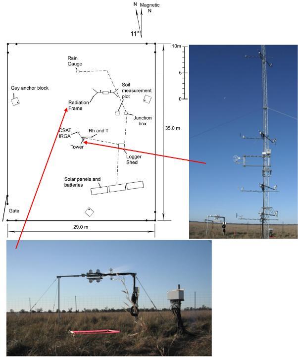 JAXA flux monitoring tower