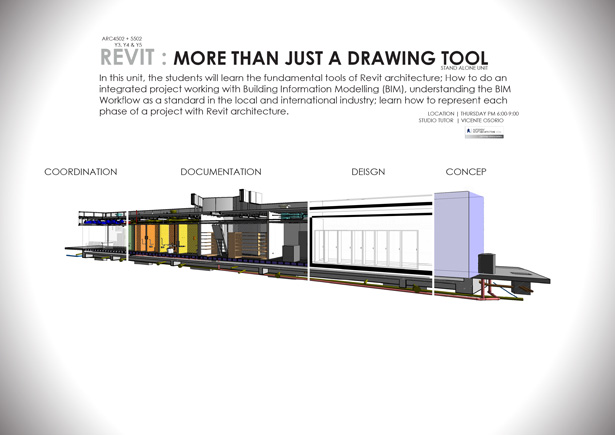Revit: More Than Just a Drawing Tool