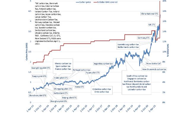 real-carbon-price-index.jpg