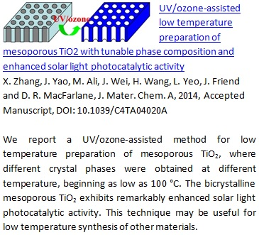 UV/Ozone assisted, low temperature TiO2 synthesis