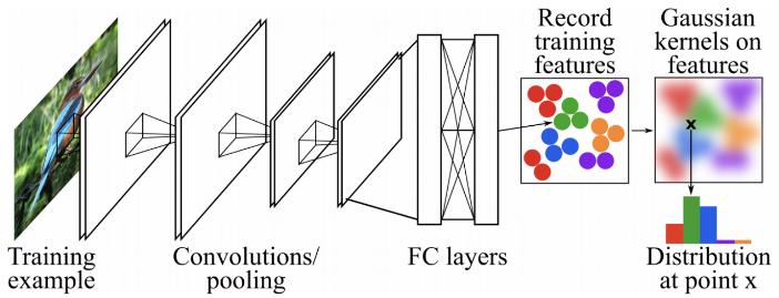 Robotics And Artificial Intelligence Engineering