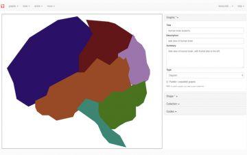 gravvitas brain image