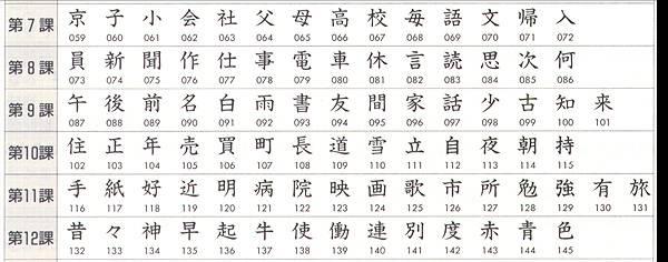 kanji intro 2