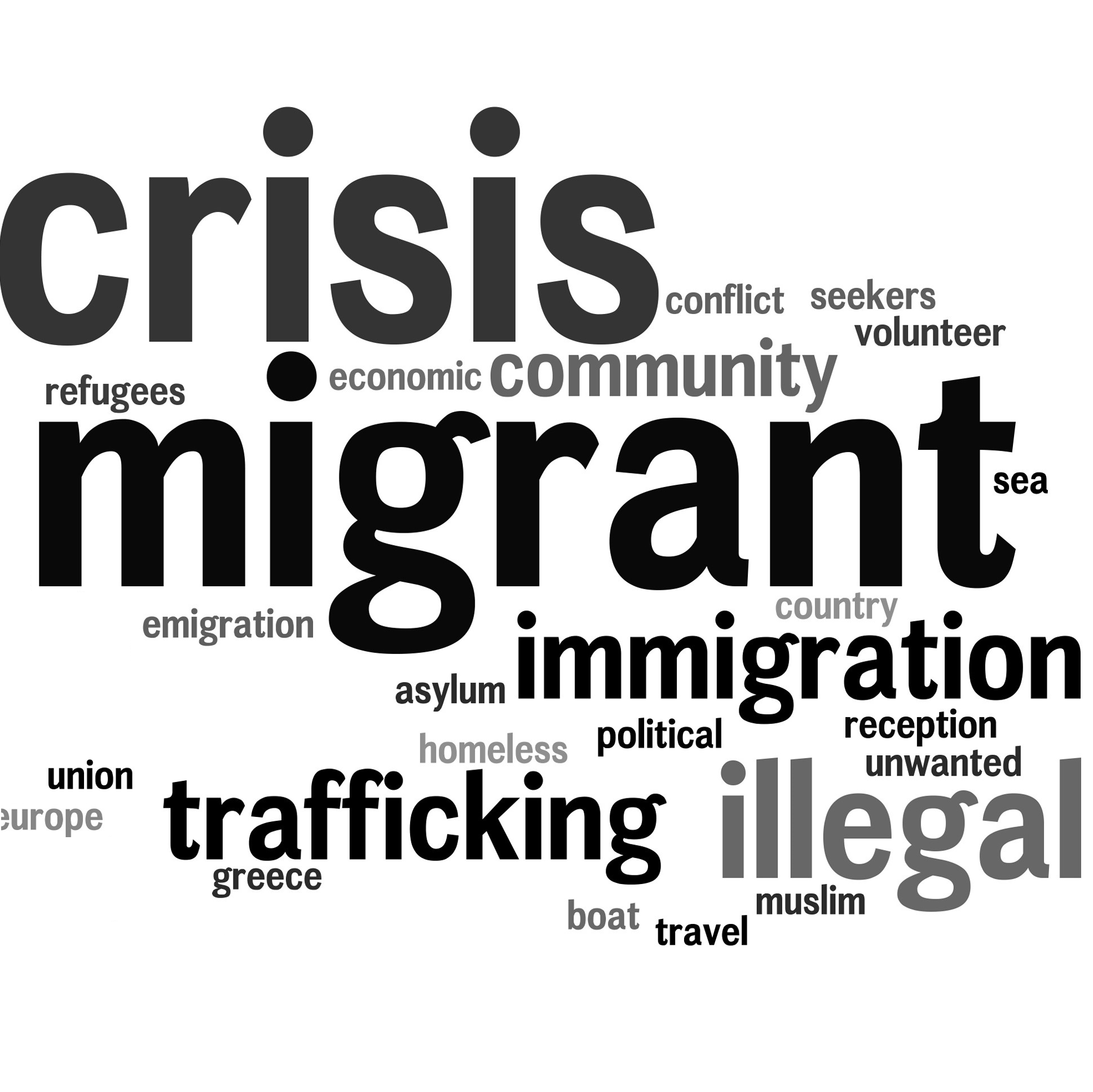 Humanities Series: Safety, Security and Human Rights of Migrants Migrant wordcloud