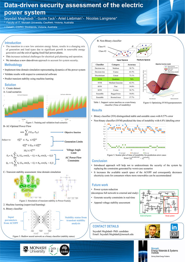 Poster - Data driven security assessment of the electric power system