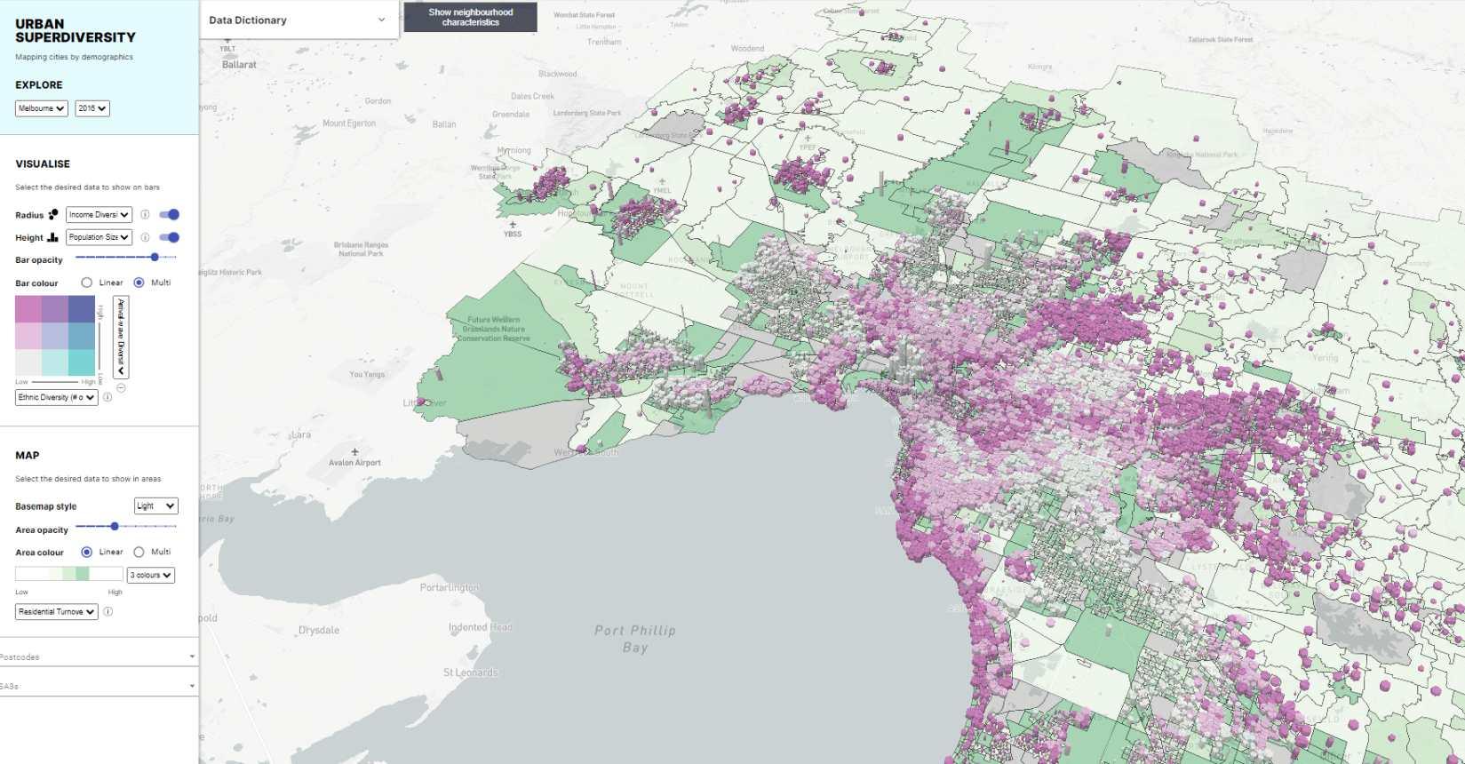 Data Science and AI - Visualisation -  Superdiversity