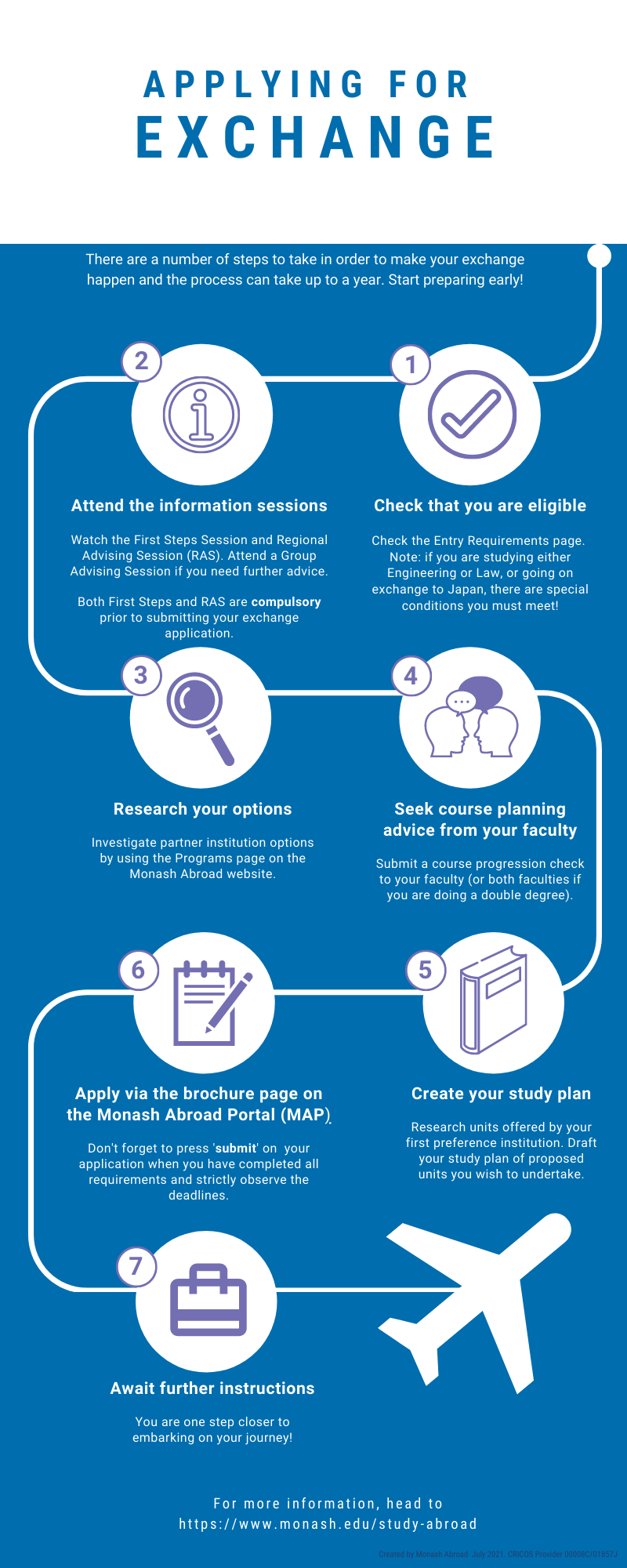 Applying for exchange infographic